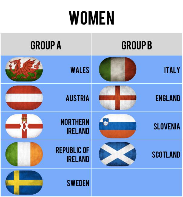 European Dodgeball Championships 2015